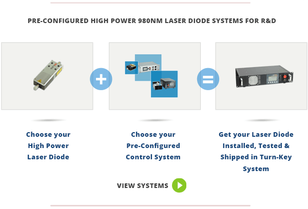 Shop High Power 976nm & 980nm Laser Diode Systems