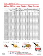 /shop/ldx-2710-690-fc-rpmc-lasers