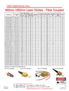 /shop/ldx-3105-1210-fc-rpmc-lasers
