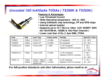 /laser-diode-product-page/1310nm-1mW-TOSA-Fabry-Perot-Cyoptics