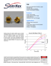 /laser-diode-product-page/1550nm-2500mW-TO-can-Seminex