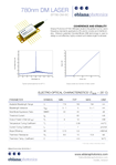 /shop/780nm-12mW-laser-diode-eblana-photonics