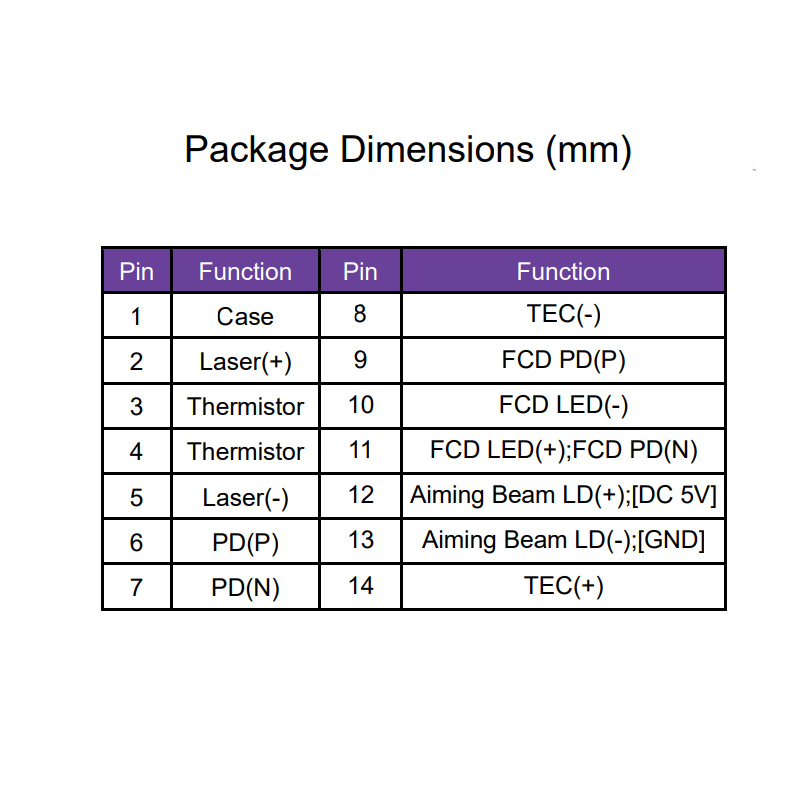 915nm 10W Laser diode dimensions