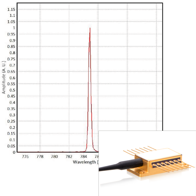 Spectrum of 785nm Wavelength Stabilized Narrow Linewidth Laser Diode