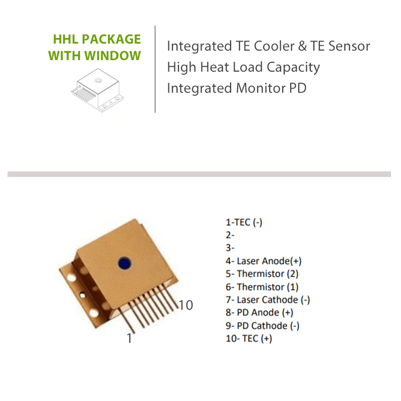 1260nm, 1500mW, Laser Diode HHL Package