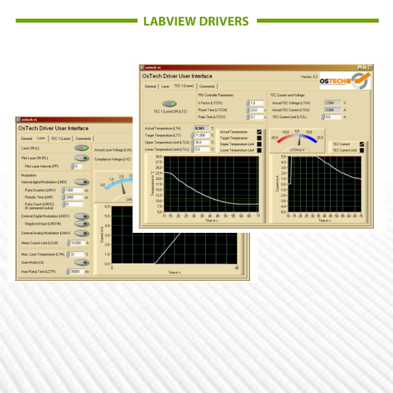 LabView Drivers for Coherent Inc Laser Diode 100W