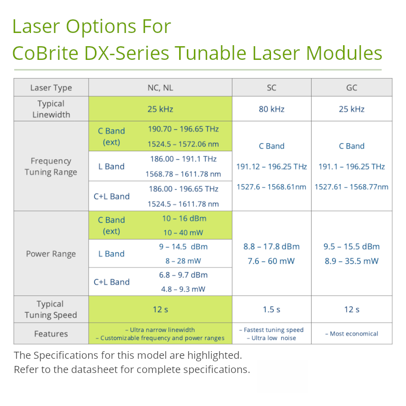 Extended C-Band Tunable Laser Source